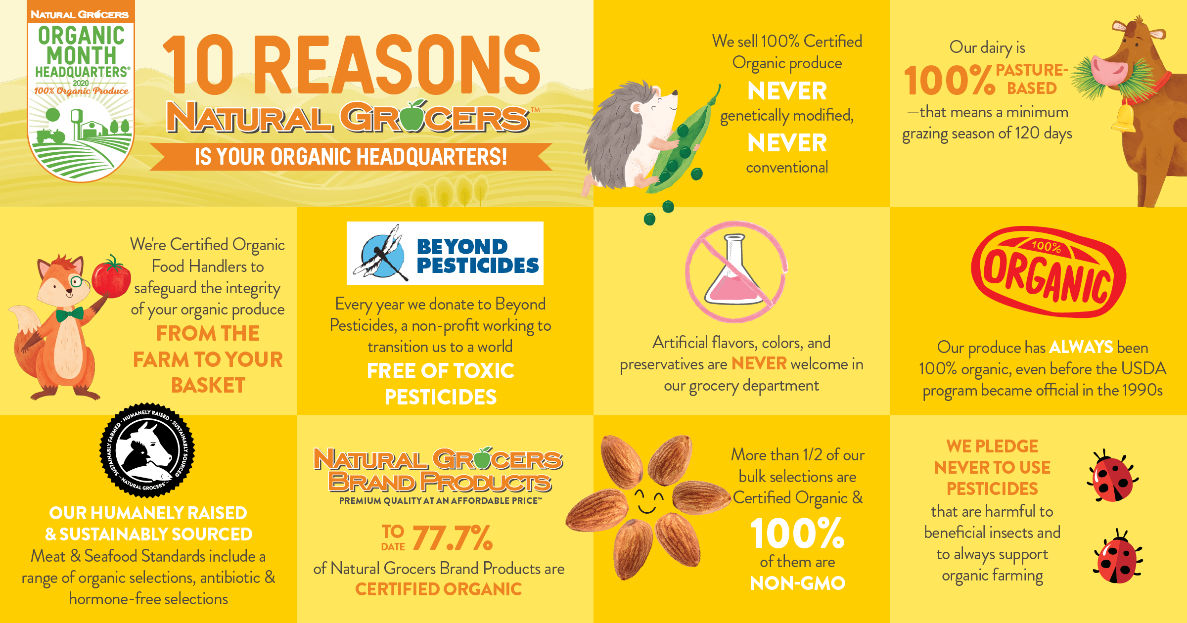 10 Reasons Natural Grocers Is Your Organic Month Headquarters In 2020 Natural Grocers Healthy Shopping List Nutrition Wellness