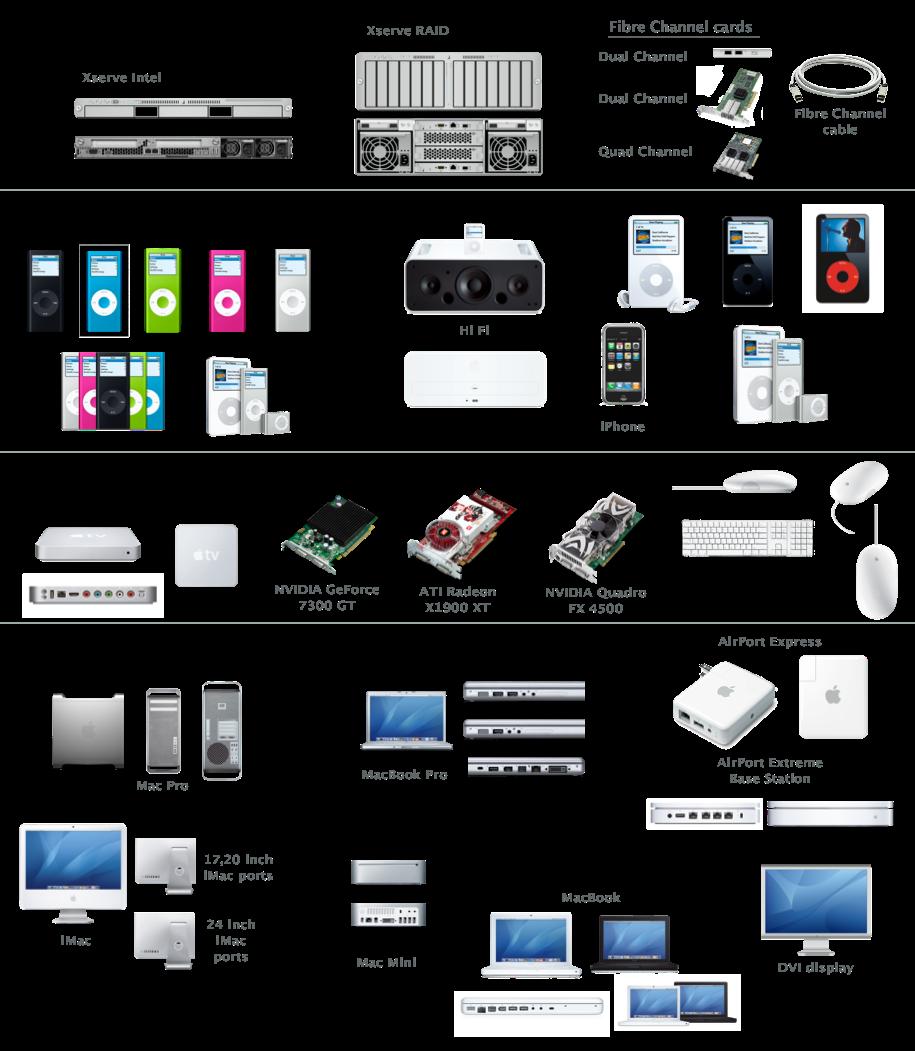 21 Auto Visio Network Diagram Stencils References Visio
