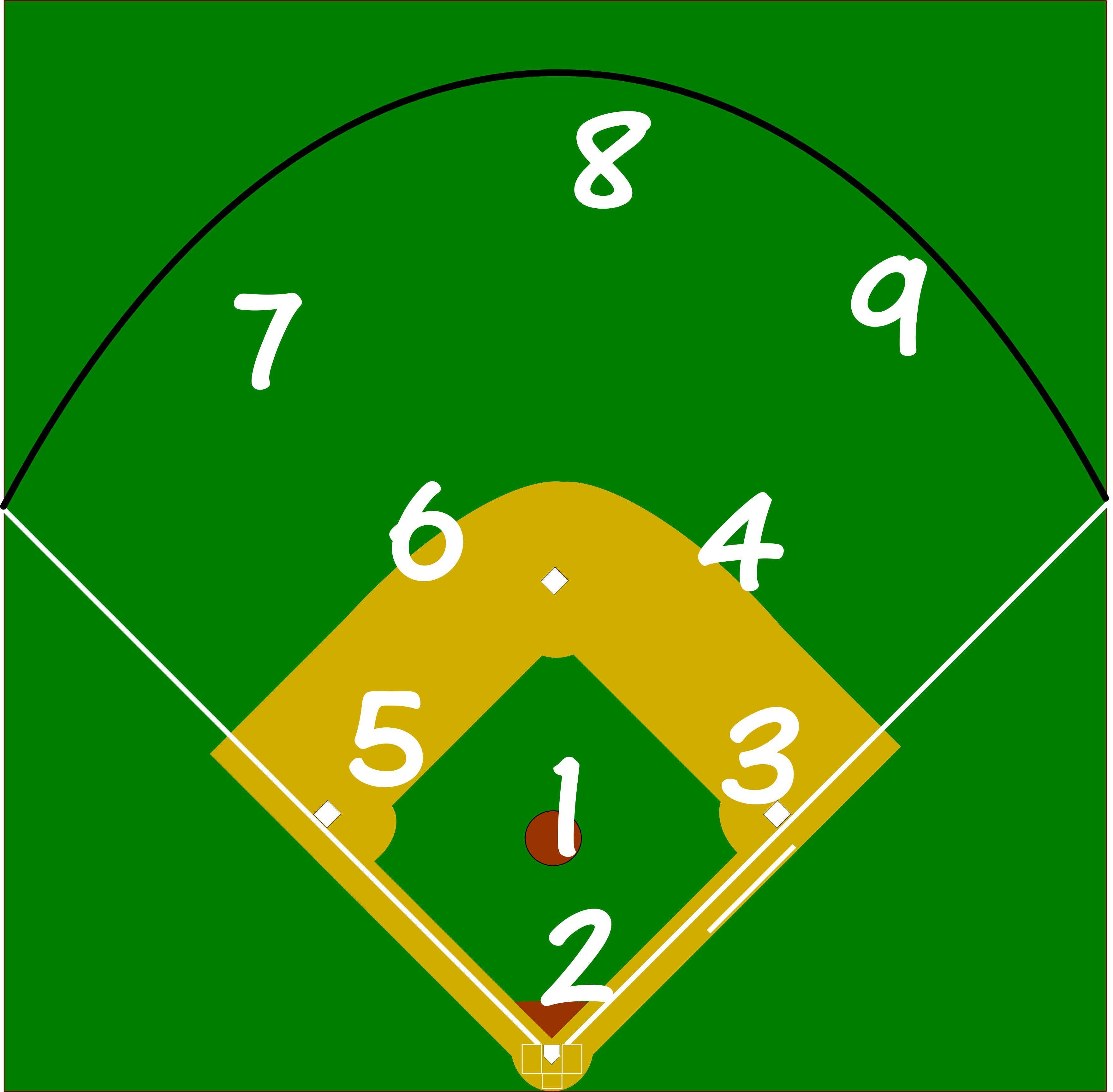 643 double play baseball field baseball positivity