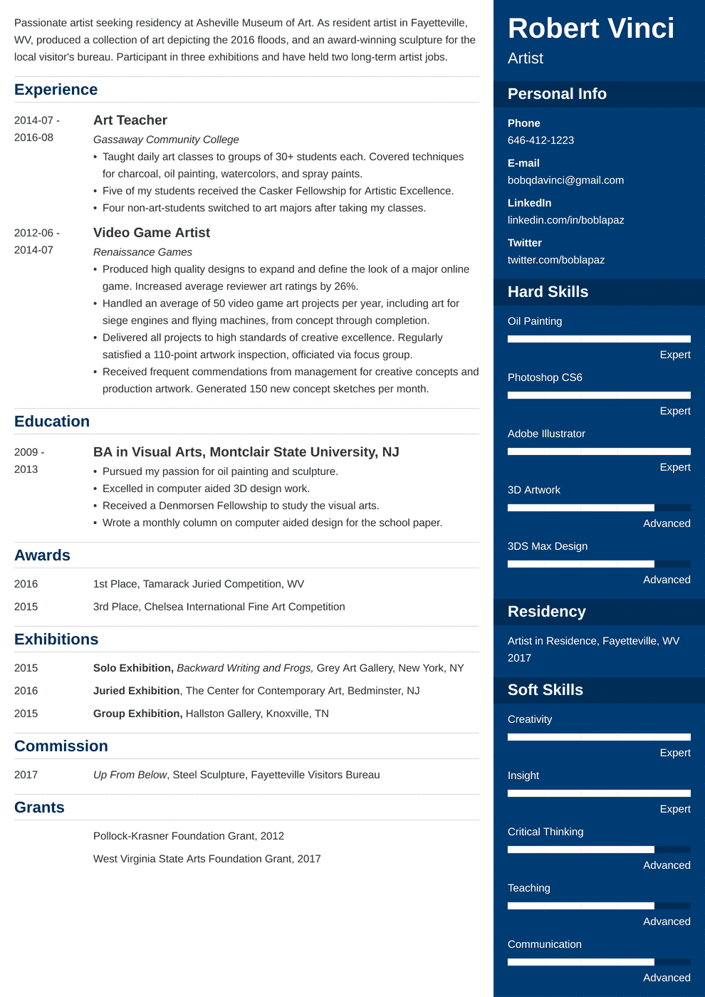 artist resume template enfold in 2020 Resume examples