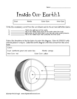 Pin By Nellie Alferez On Science Earth Layers Geography Worksheets Earth And Space Science