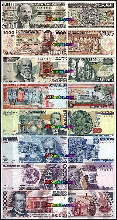 Mexico Paper Money Catalog And Mexican