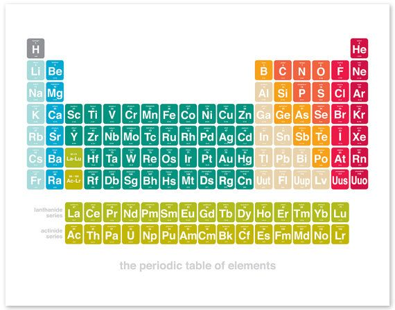 The periodic table of elements clean layout in our classic bright the periodic table of elements clean layout in our classic bright palette table has been urtaz Gallery