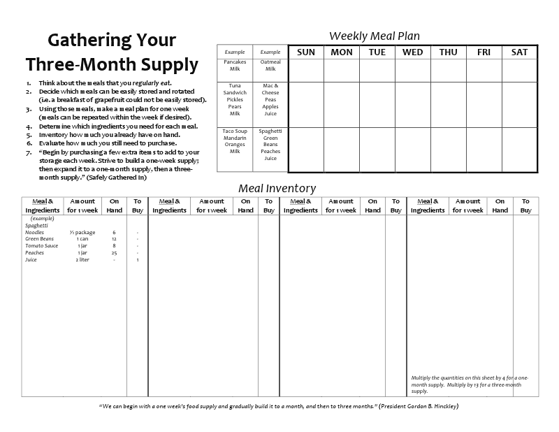 Month Supply Stockpile Meal Inventory List  Self Sufficient