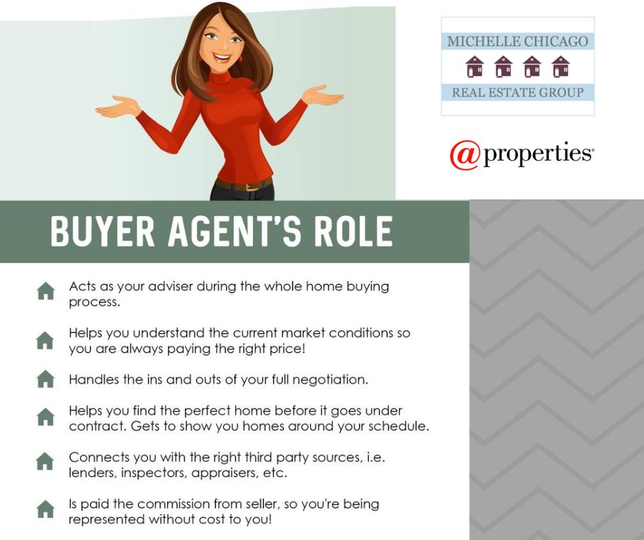 #Buyersagent, #realestate, #Chicago | Chicago real estate ...