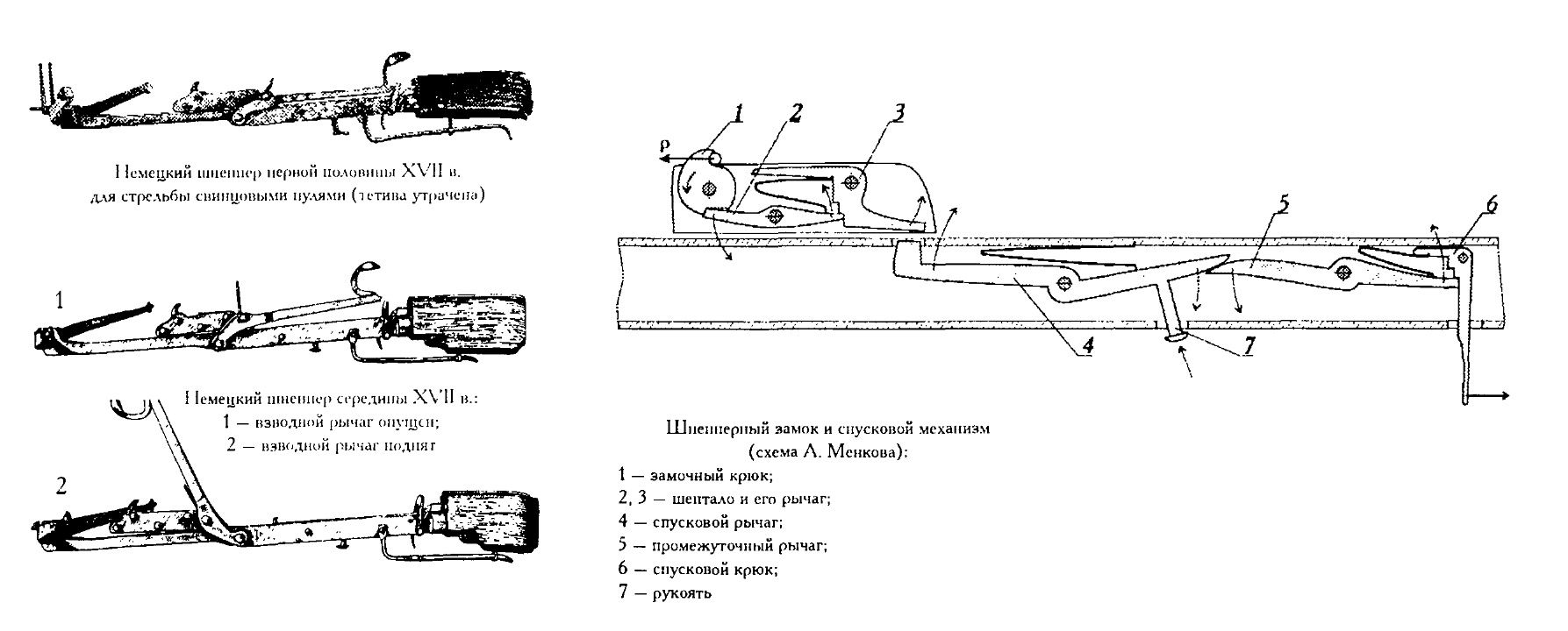 Crossbow Trigger Mechanism Diagram | crossbow_ | Pinterest | Crossbow
