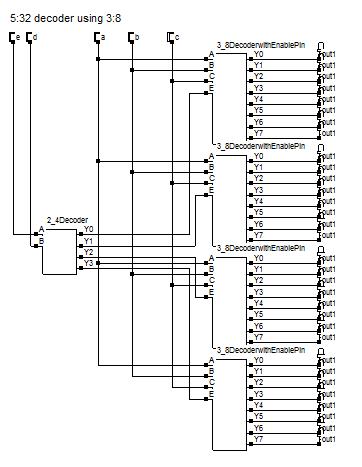 5 32 Decoder Circuit Circuit Logic Electronics Circuit