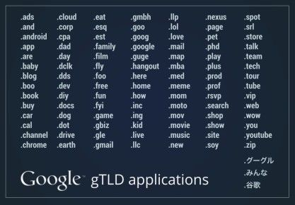 Google solicitó 101 dominios