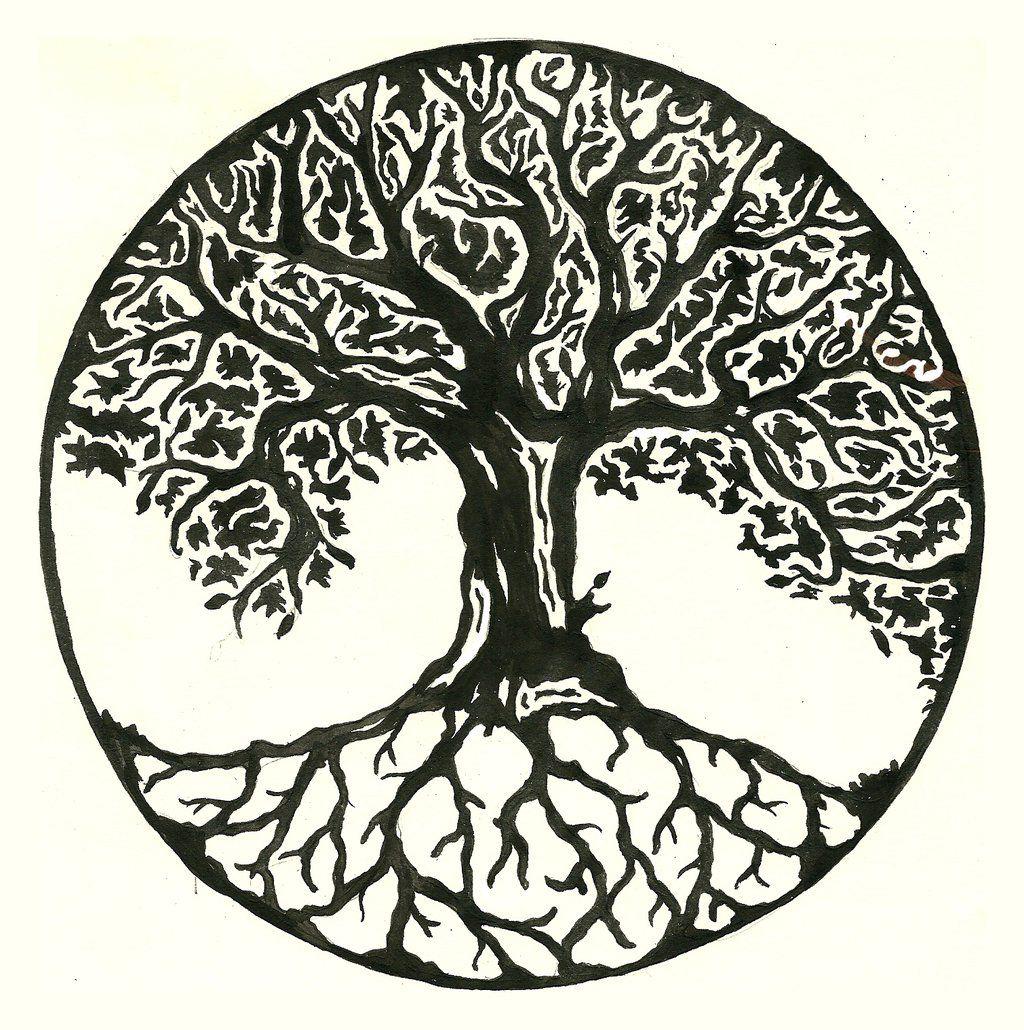 Bilderesultat for world tree