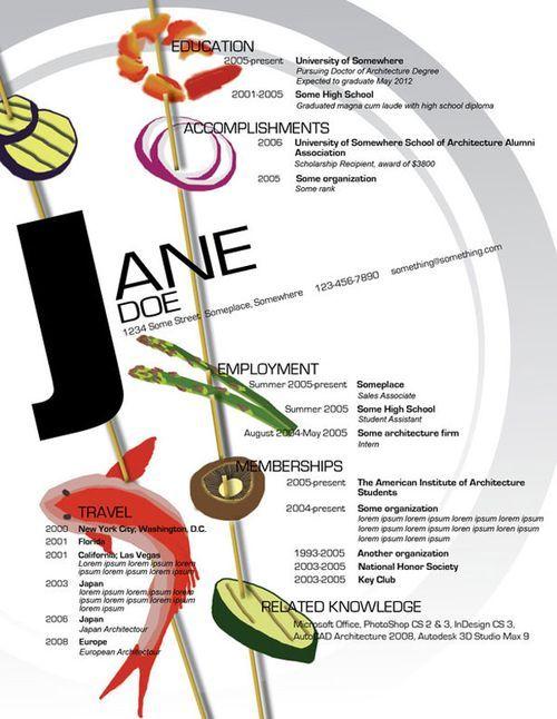 Pin by Ian Reyes on GD Resume/Resume Creative resume, Resume