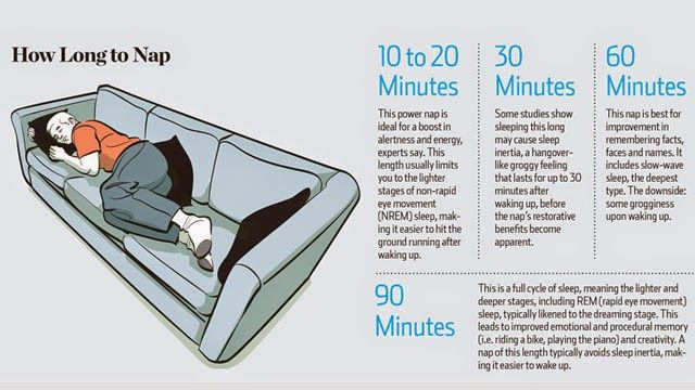 How Long To Nap For The Biggest Brain Benefits - The Mind Awakened. http://ow.ly/ynLxy