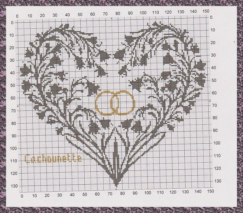 grilles gratuites   Point de croix mariage, Alphabet point ...