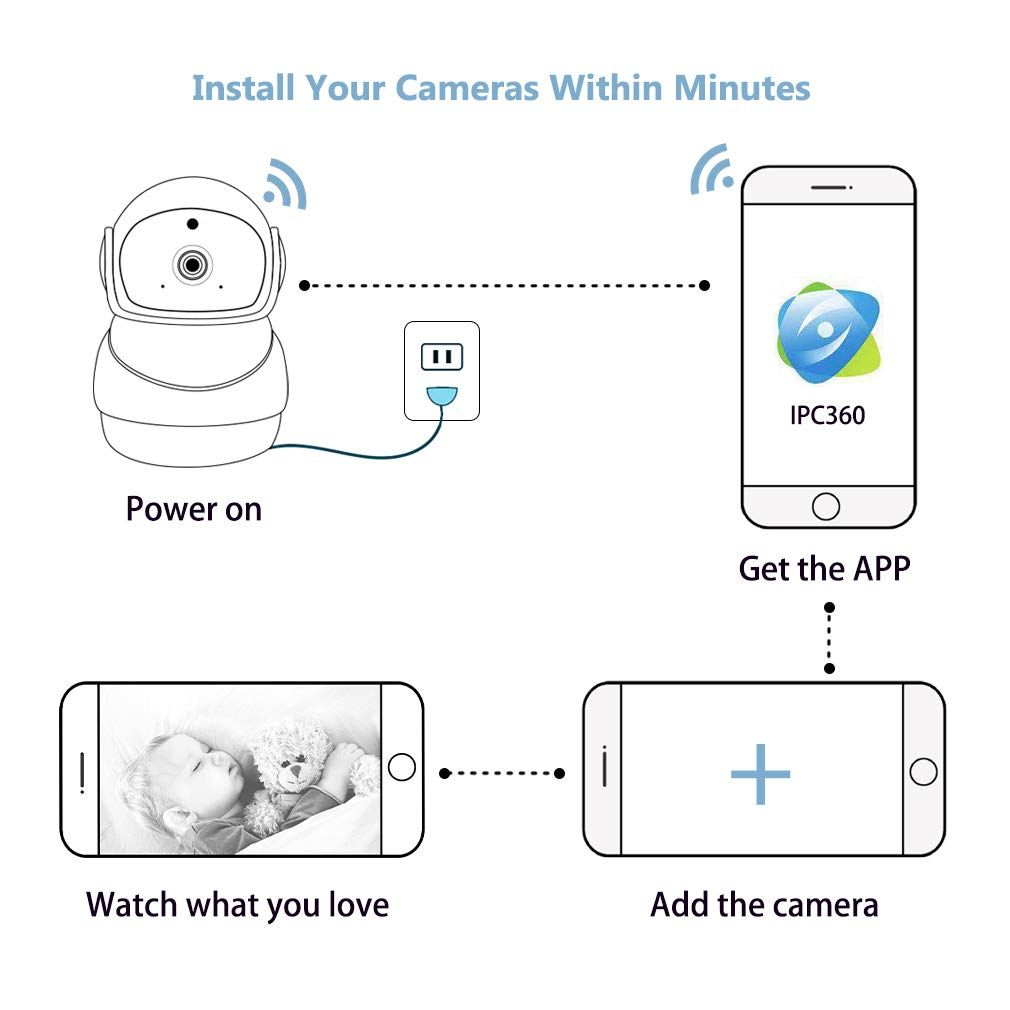360 Wireless Security Camera 1080P for Home Surveillance with Two