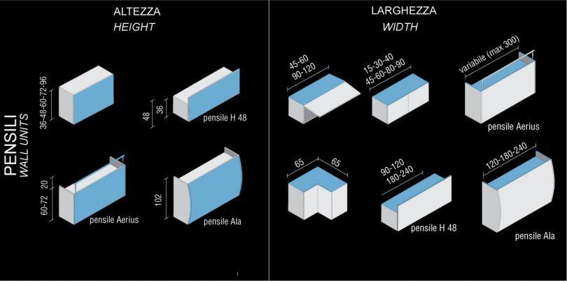 Beautiful Profondità Pensili Cucina Images - Home Design Ideas ...