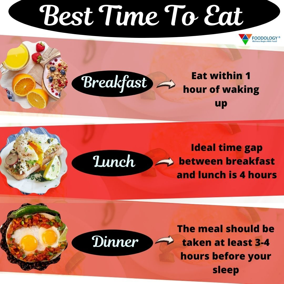 Pin On Diet Nutrition