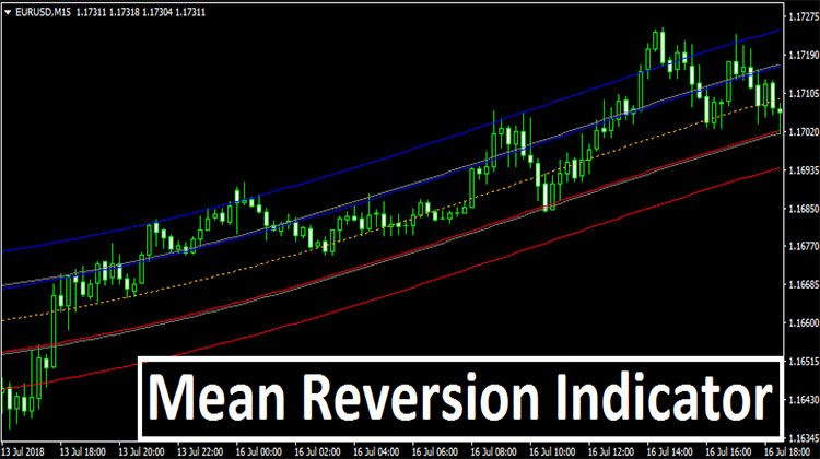 Mean Reversion Indicator Neon Signs
