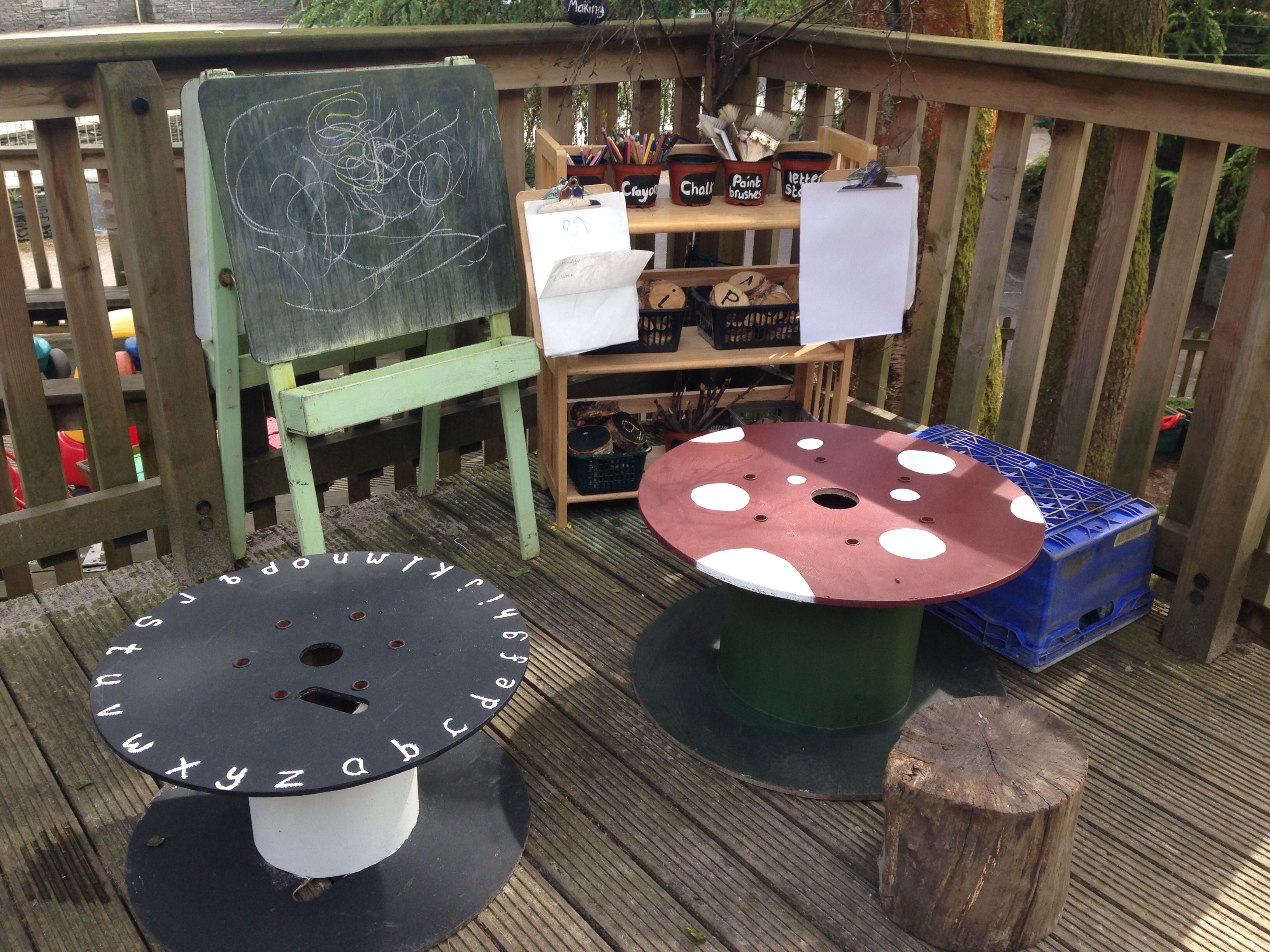 Outdoor Art Area Ideas