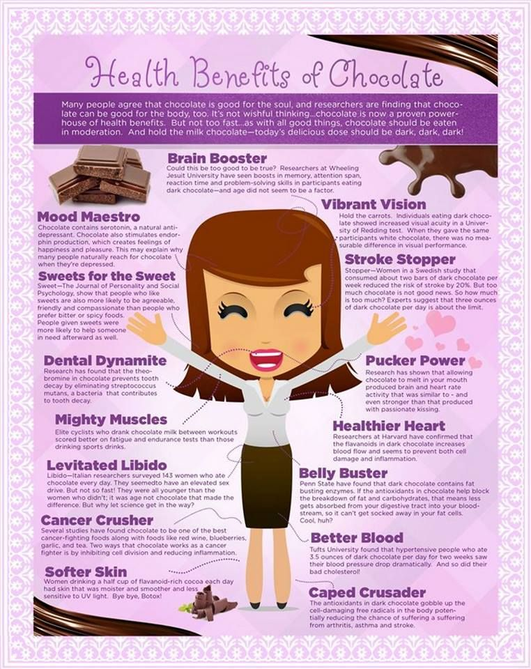 The Health Benefits of Chocolate #health #fitness #wellness #nutrition #beauty #rootandsproutsdotcom #rootandsprouts http://rootandsprouts.com/