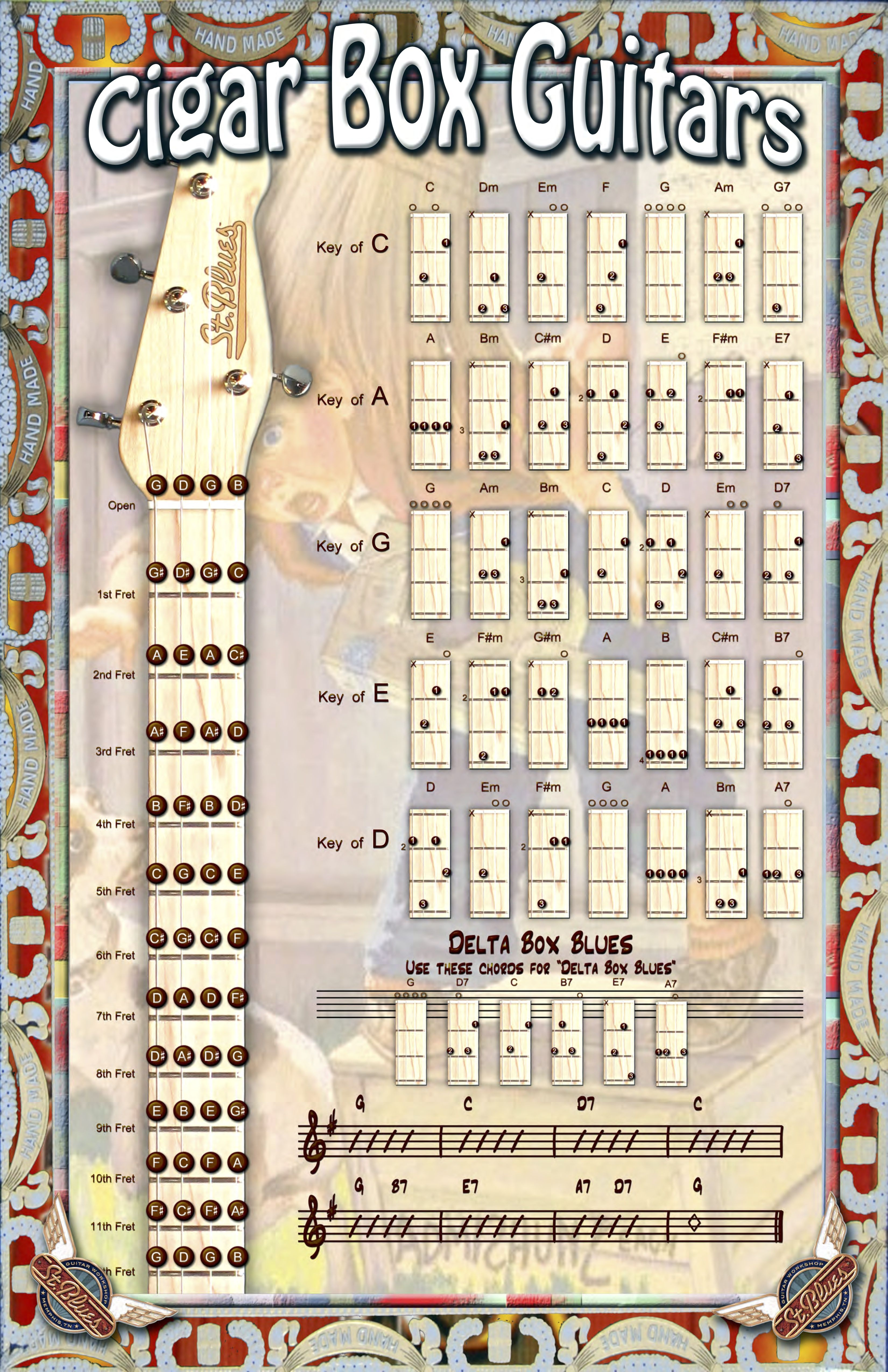 Chord Chart For Our Cigar Box Guitars Eeeeeee My Cbg Kit Should Be Here Next Week Cigar Box Guitar Box Guitar Cigar Box Guitar Plans