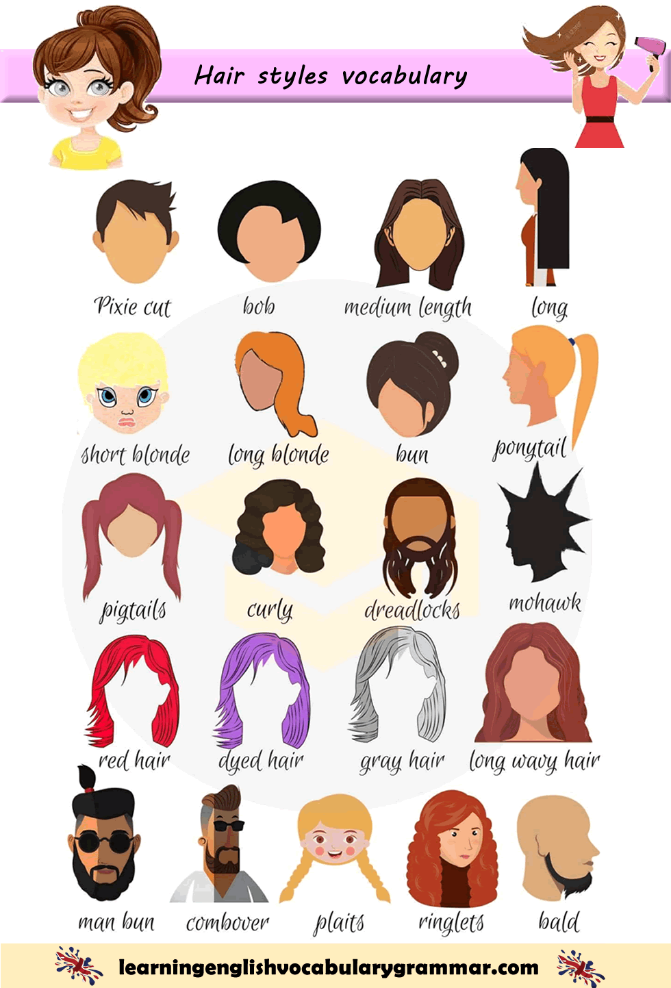 Hair Styles For Males And Females Vocabulary English Vocabulary English Language Learning English Vocab