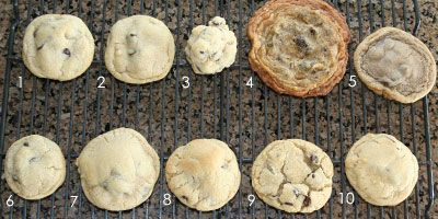 Tips on how to make the perfect cookie. Shows you what is going wrong and how to fix it.