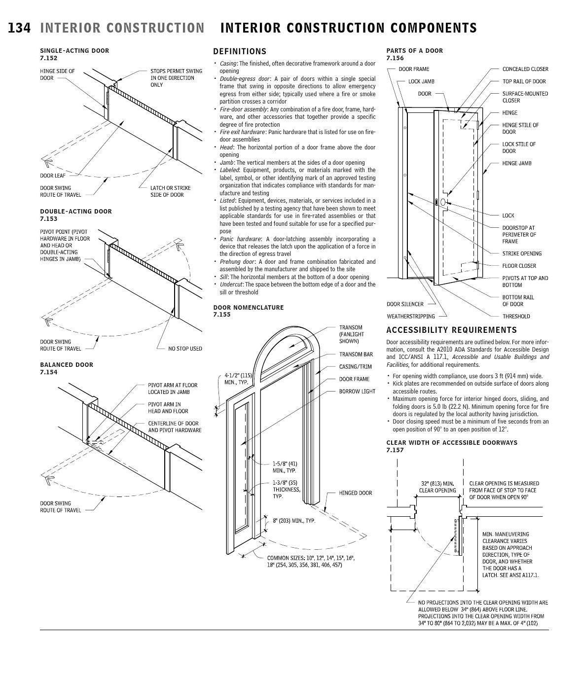 Interior Graphic Standards 2nd Edition