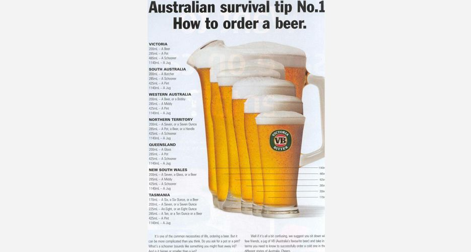 How to order a beer in Australia...