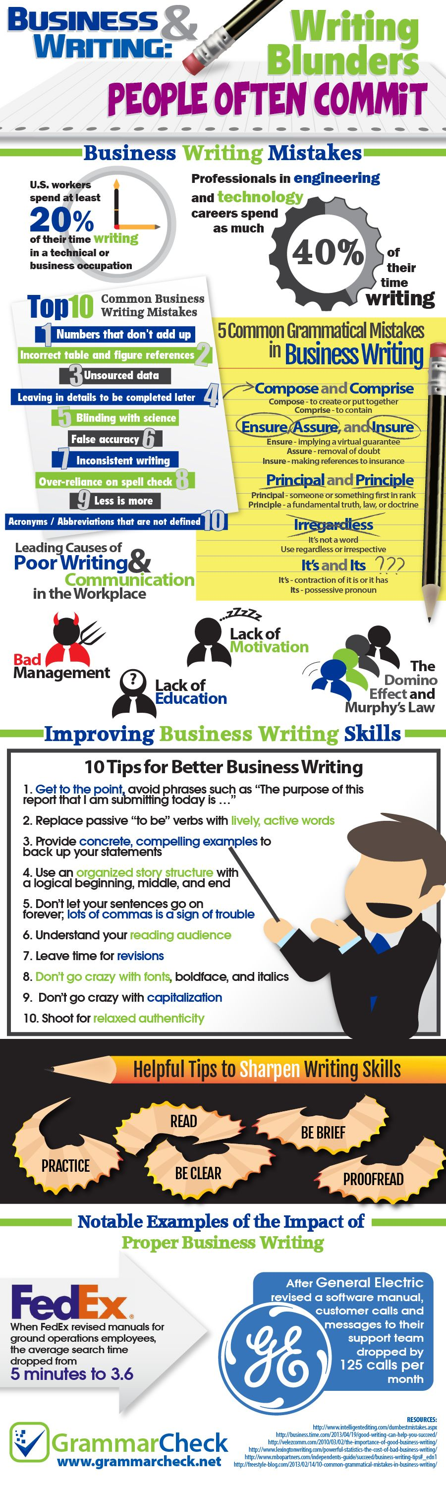 Business writing exercises
