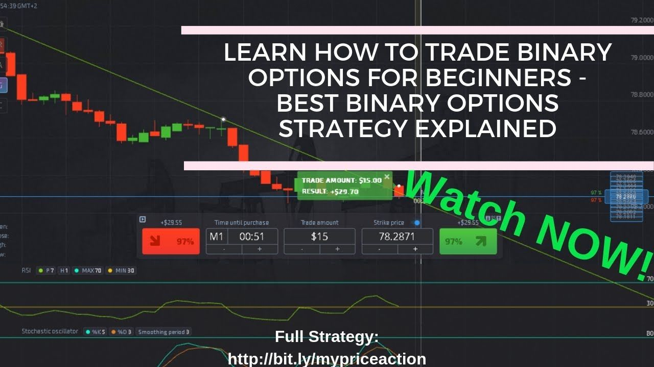Learn trade binary options football sports betting guide
