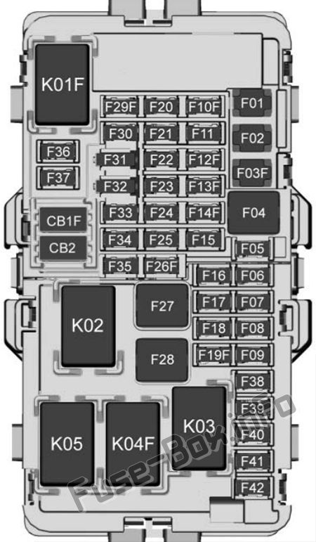 Diagram 2008 Chevy Equinox Fuse Box Diagram Full Version Hd Quality Box Diagram Sitexbenz Fattoriagarbole It