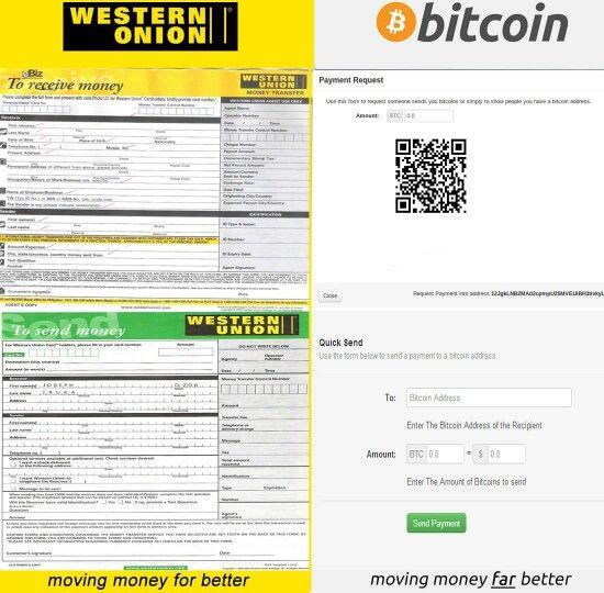 bitcoin vs western union