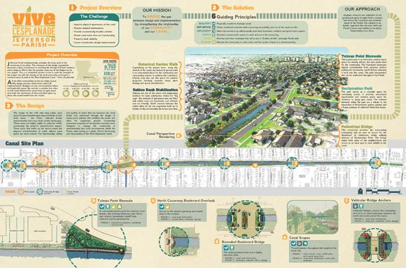 Boards Arrows Etc Master Planning Urban Design Pinterest