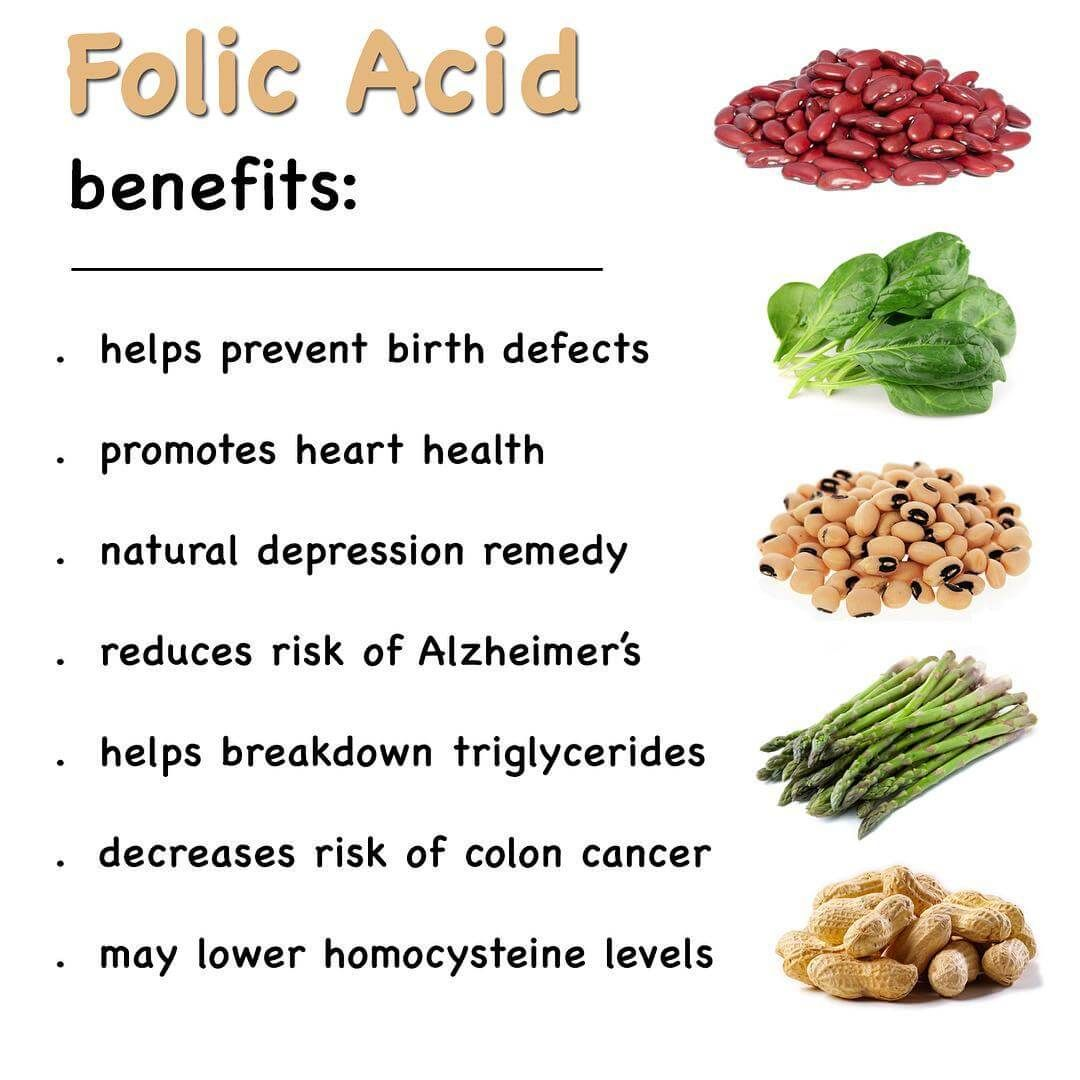 What is folic acid? 58