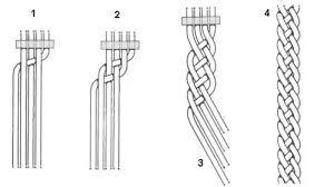 Résultats de recherche d'images pour «trenzas 5 cabos»