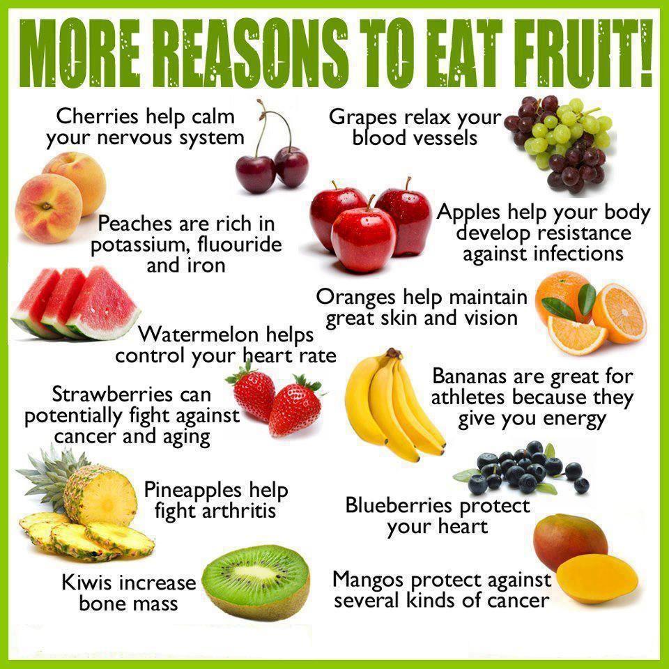gesundes Obst.jpg (960×960)