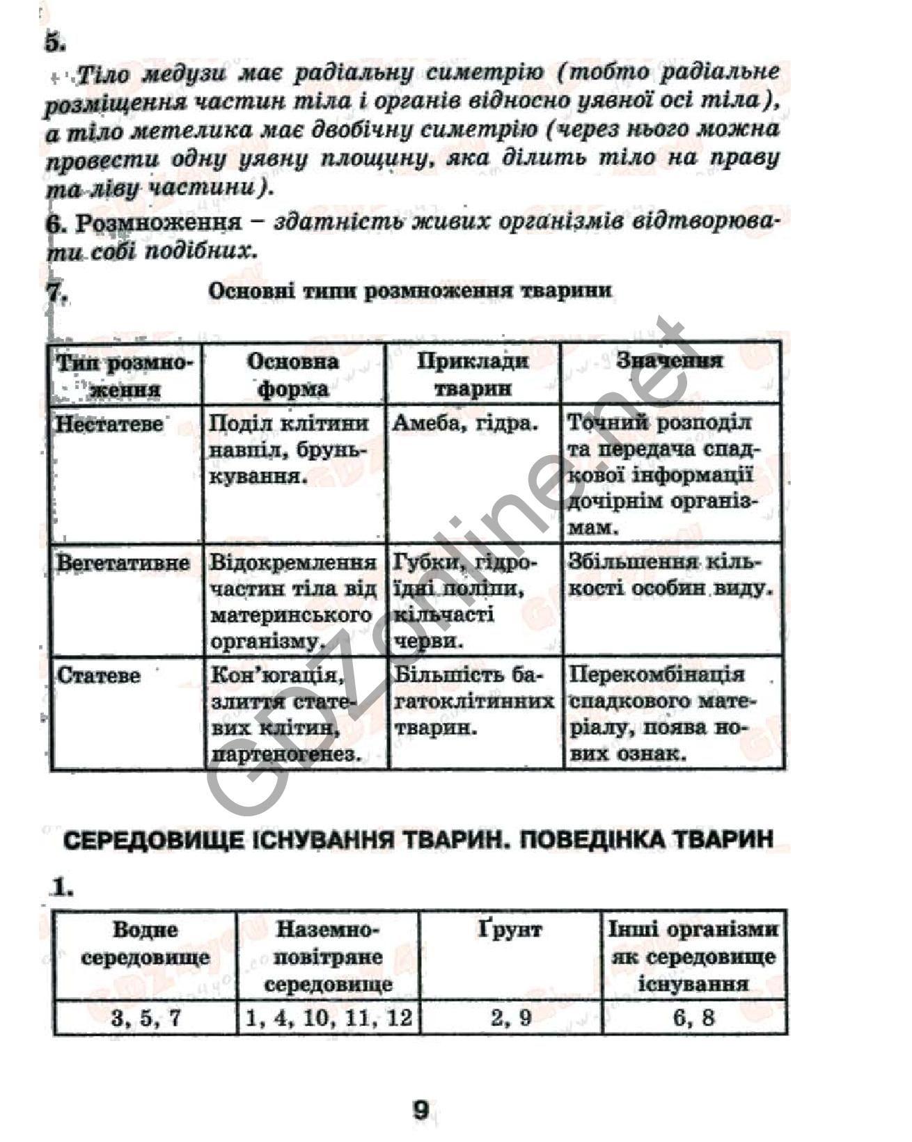 Перевод текста в учебнике биболетовой 10 класс онлайн