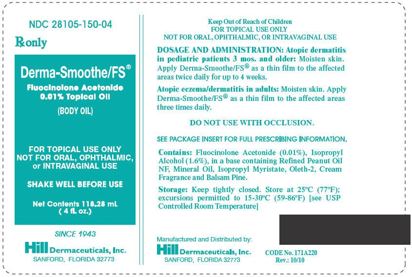 Derma Smoothe Fs Related Keywords Derma Smoothe Fs Long Tail