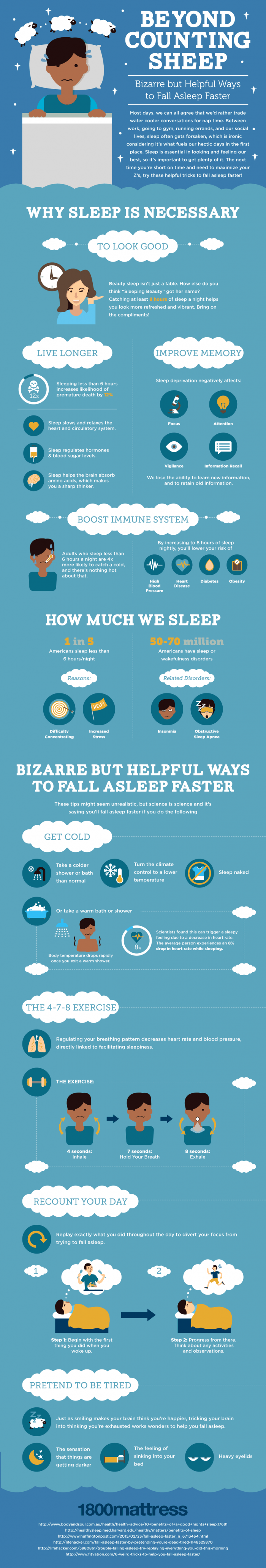 4 Different Ways to Make Yourself Fall Asleep Faster