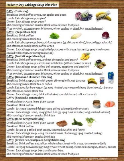 62+ Ideas For Fitness Diet Plan Cabbage Soup #fitness #diet #soup