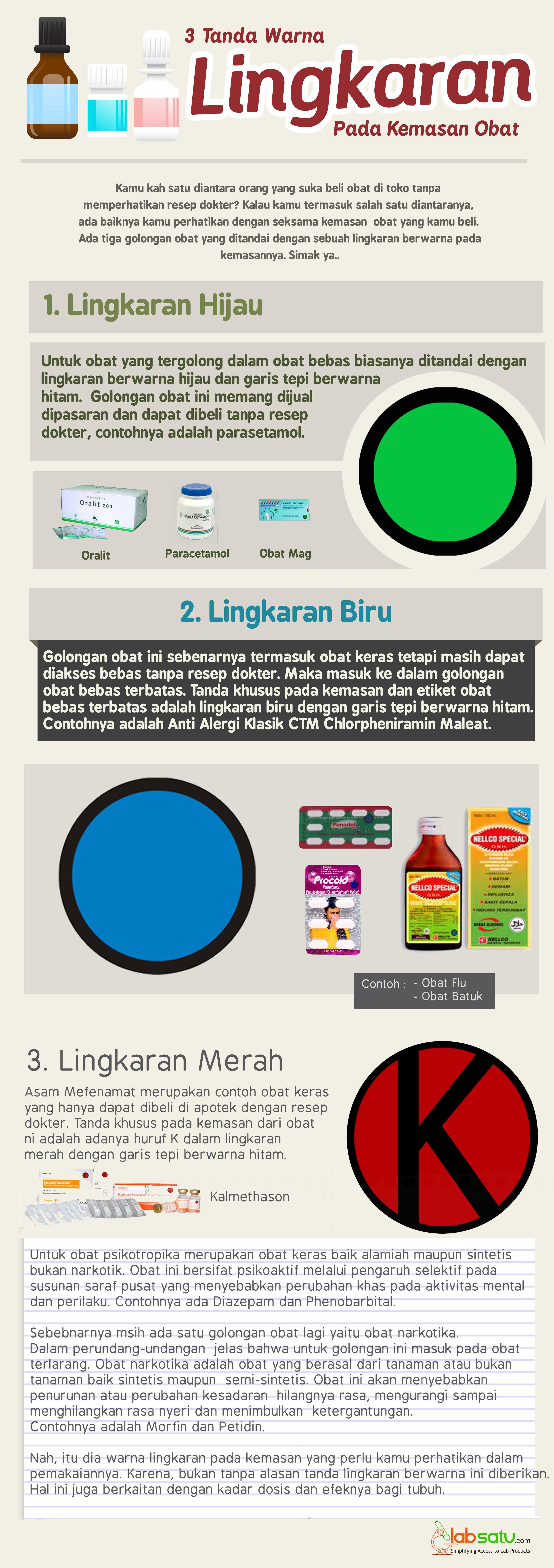 tanda warna lingkaran pada obat