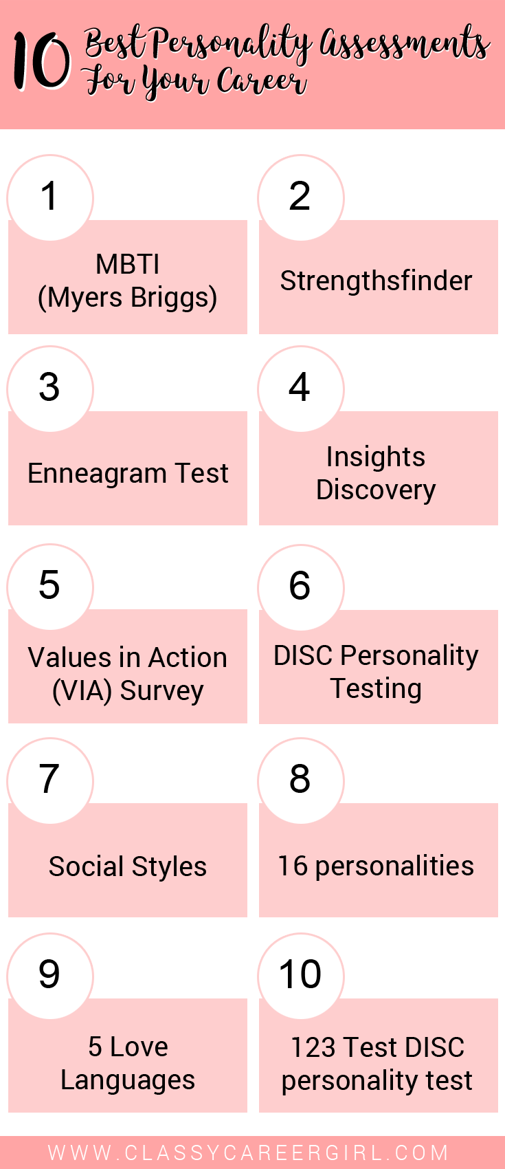 10 best personality assessments for your career
