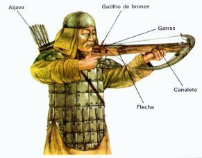 This is how the ancient chinese soldier used the crossbow for 979 the beat number