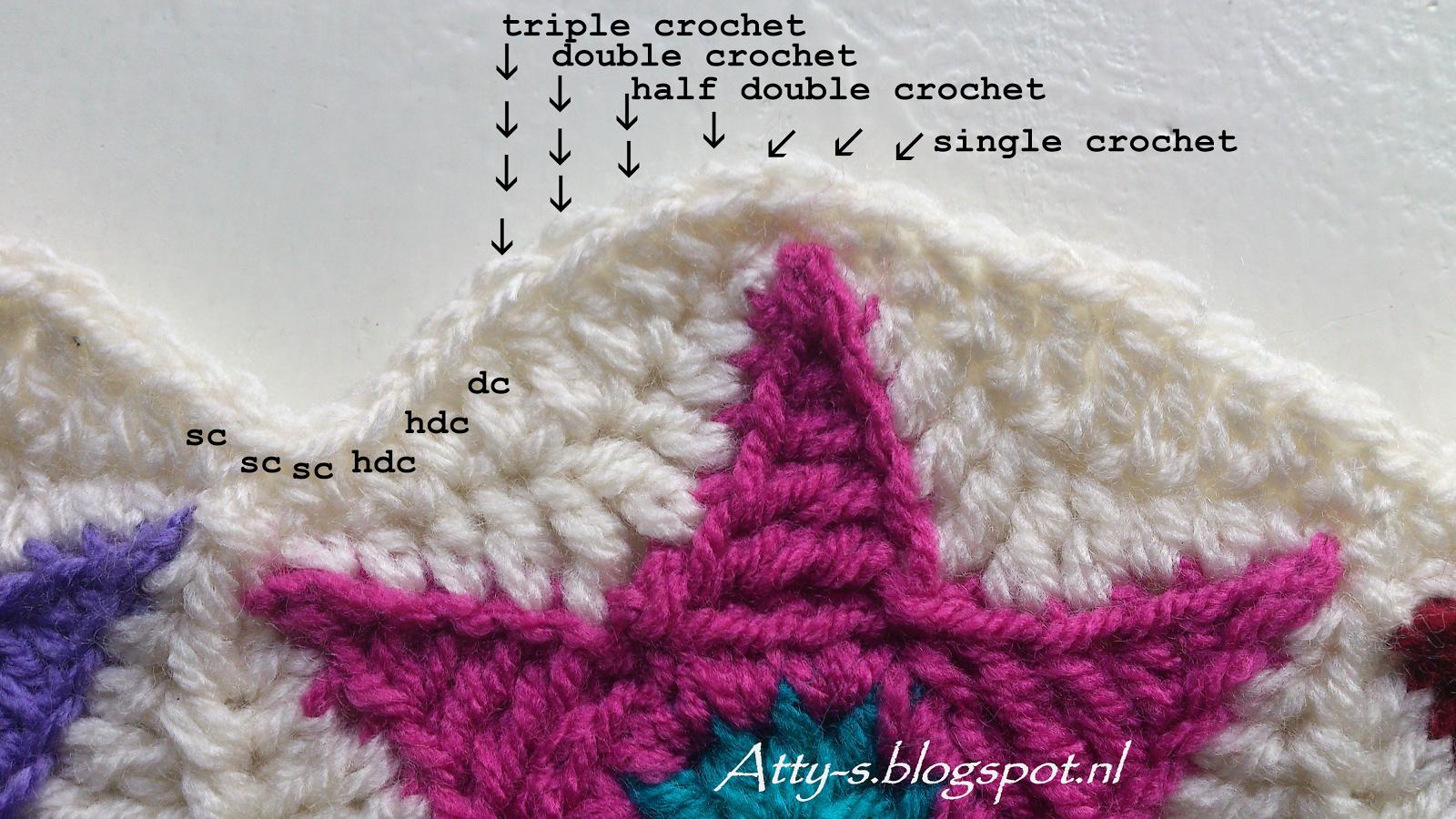 Atty\'s : Half Star Hexagon | croche granny 4 | Pinterest | Crochet ...