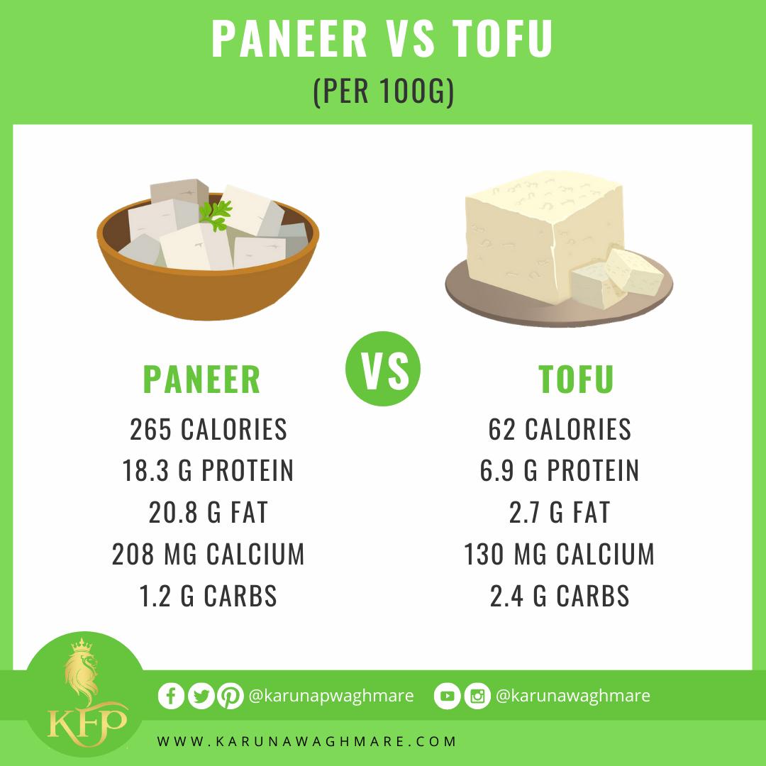 Paneer Vs Tofu Nutrition Coach Fitness Nutrition Nutrition Plans