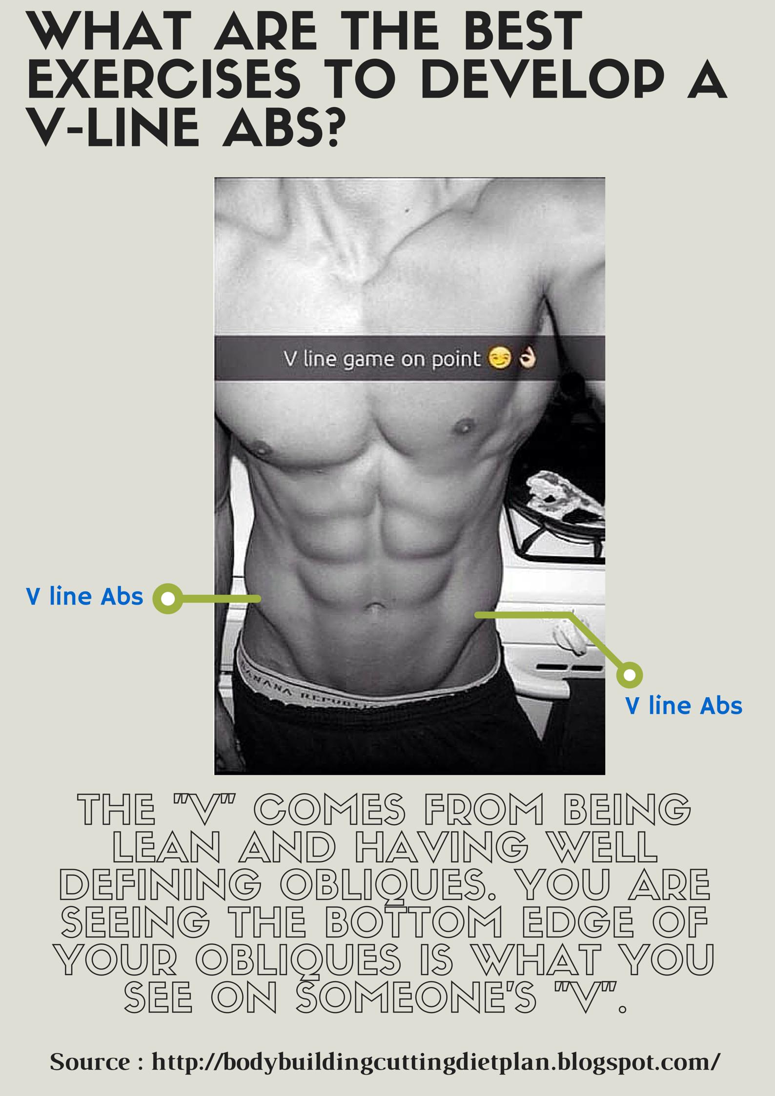 Pin On Bodybuilding Cutting Diet