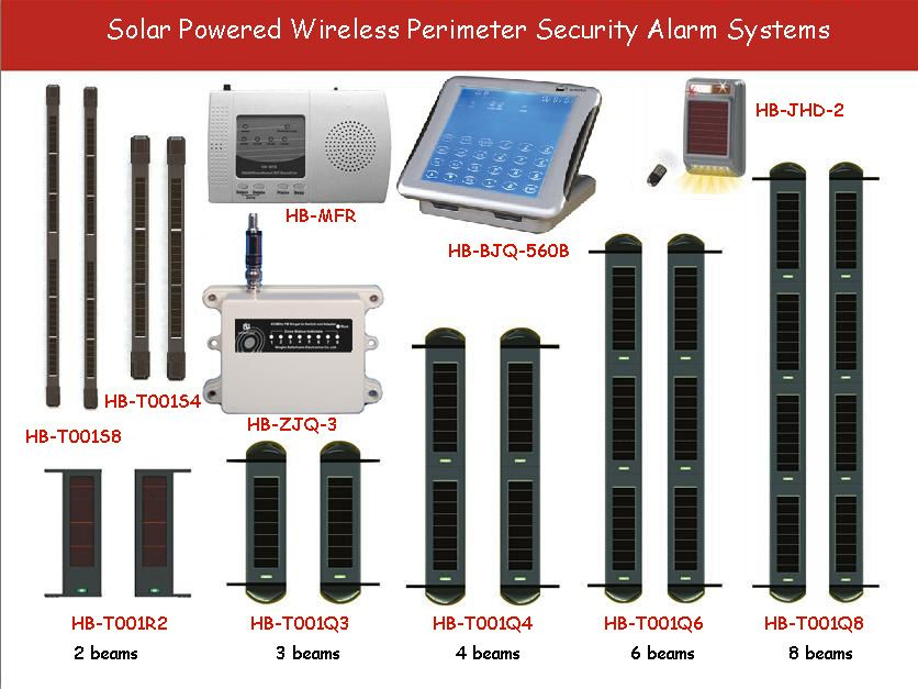 Welcome Alarm System Dvr Security System Perimeter Security