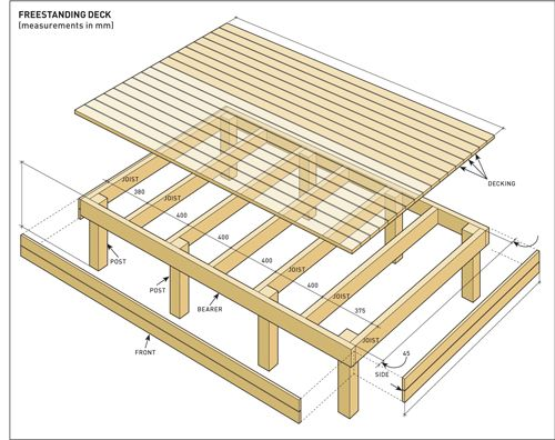 Build a freestanding deck diagram decking and building Wood deck designs free
