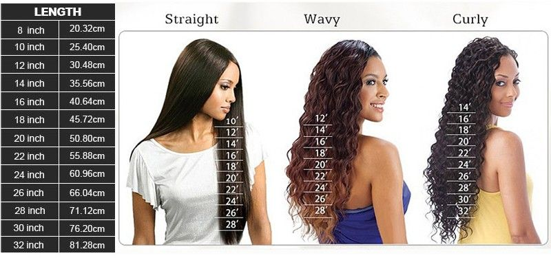 Hair Length Chart Human Hair Extensions Human Hair Wefts Hair Length Chart