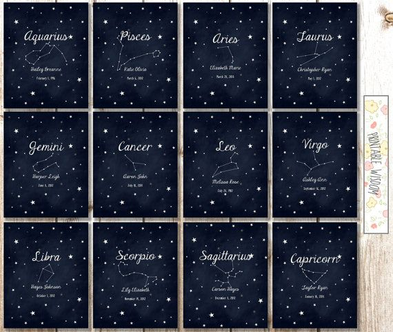 Nursery Zodiac Astrology art printable, personalized name