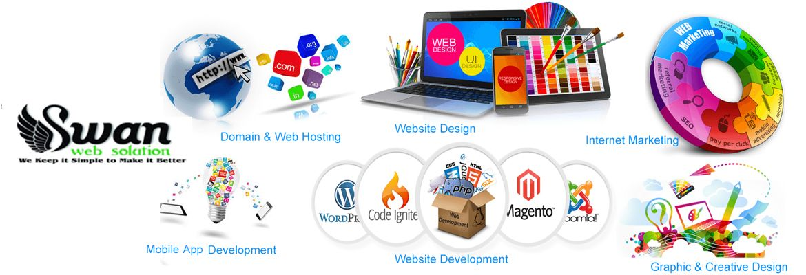 Dial Bharath Is An Local Business Directory Websites Which Is Used To Import An Export The Produ Website Design Company Web Design Company Web Design Services